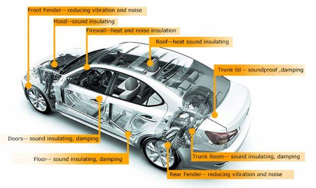 Dán Cách Âm Chống Ồn cho xe Honda CRV 2020